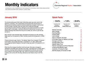 clt-stats-jan-2016